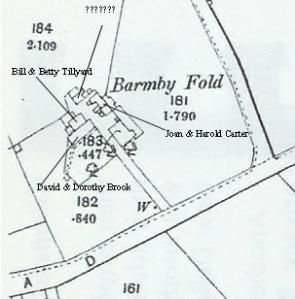 Barmby Fold