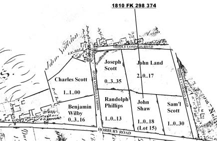 1810 Middle Common & Park Square