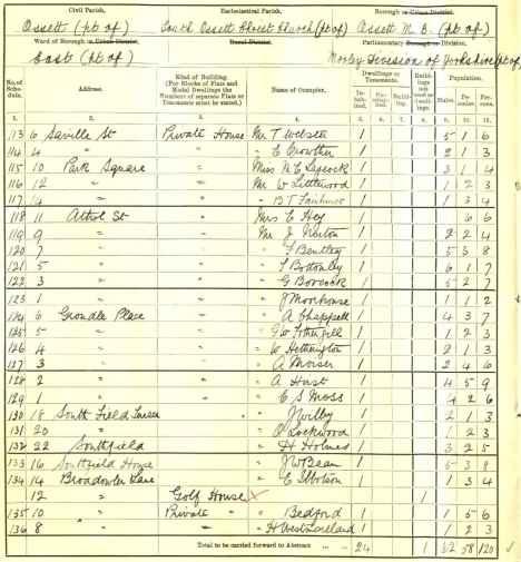 1911 Census-113 - 136