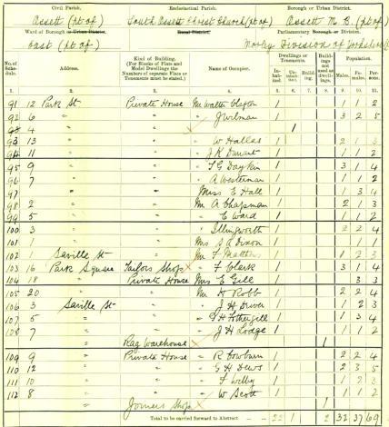 1911 Census- 91 - 112