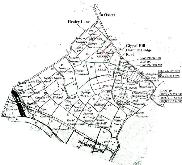 1863 - 1866